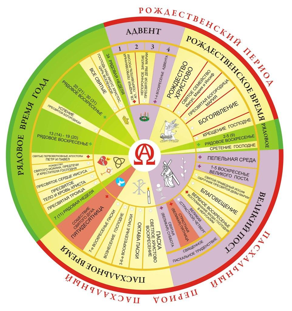 Литургический календарь